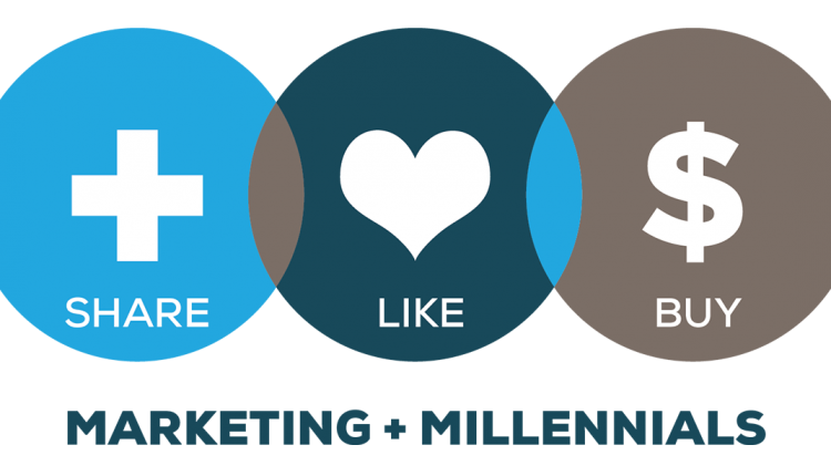 Who Are The Millennial Marketers?